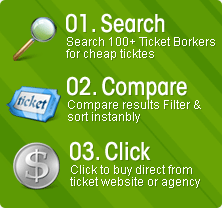 1.Search + 2.Compare + 3.Click
