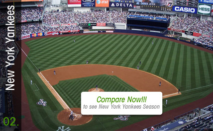 Compare New York Yankees Tickets - Special Events